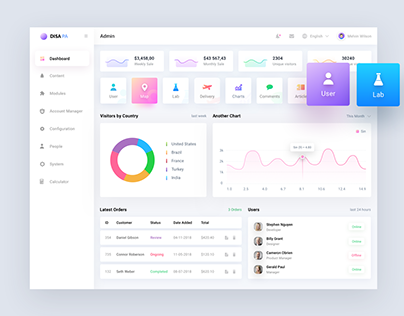 Dashboard Design Disapa