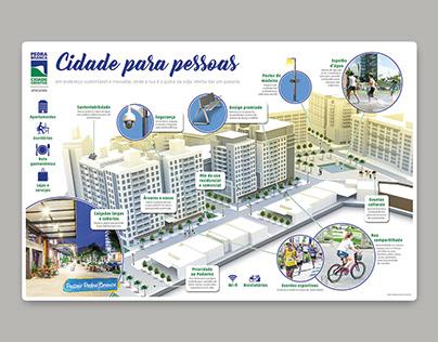 Infographic Sustainable city walk