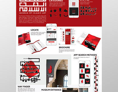 Signage System for The Museum of Islamic Arts -Cairo