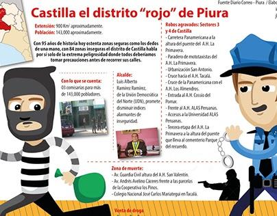 """Castilla el distrito """"rojo"""" de Piura"""