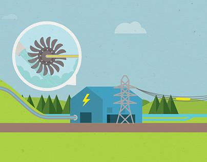 Genhidro / Hidroelectrica