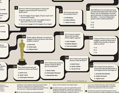 The Oscar Quiz / La Lettura
