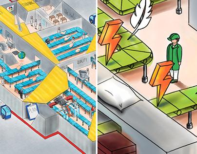 Food Production Illustration