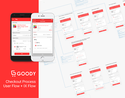 UI / UX for Goody Checkout Process Interaction Flow