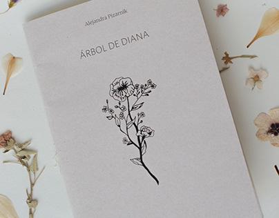 Ediciones Independientes - Alejandra Pizarnik