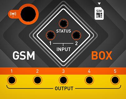 GSM Box | Label Design