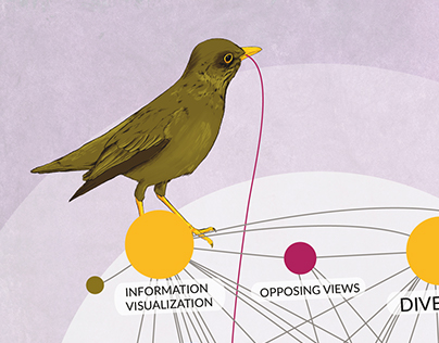 Ornitología Virtual   Aurora Twittera