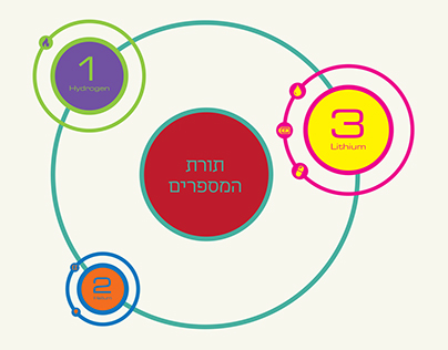 Number Theory | Booklet