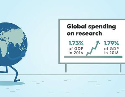 UNESCO Science Report: Race Against Time. . .