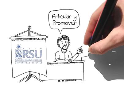 Dibujos vídeo Nexo RSU, FEN, U. de Chile (2014)