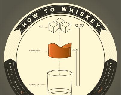 """How To Whiskey"" Coaster"