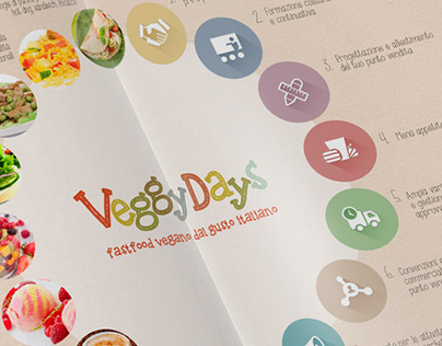 Brochure for Vegan franchising