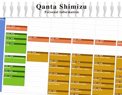 Old qanta.jp