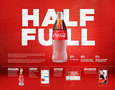 Coca-Cola - Half Full