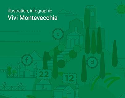 illustration & infographic - Comune di Montevecchia