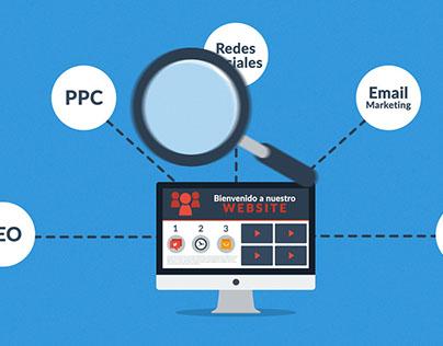 Cómo crear una página web exitosa?