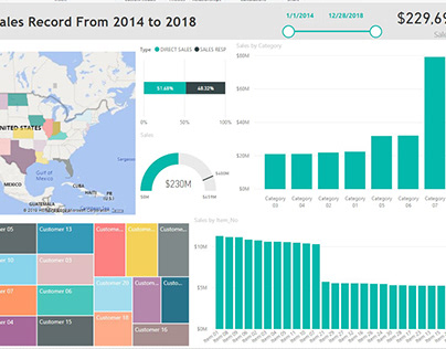 Microsoft Power Bi Sales Tracking Dashboard