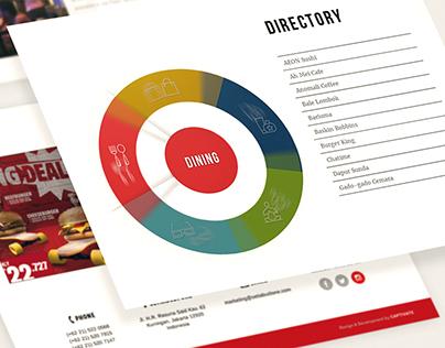 Website Design - Setiabudi One