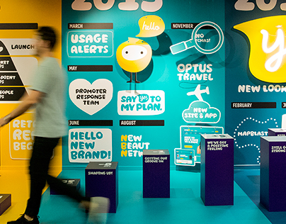 Optus 'Win' wall