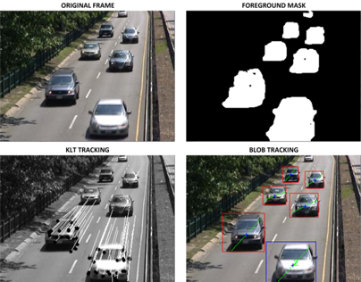 Vehicle Detection, Tracking and Counting