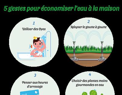5 gestes pour économiser l'eau à la maison