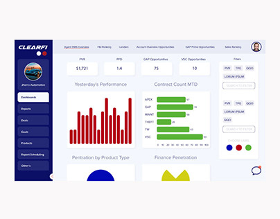 ClearFi Automotive Dealership Dashboard UI/UX