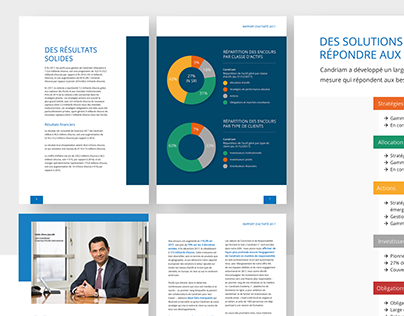 Annual reports design for Candriam