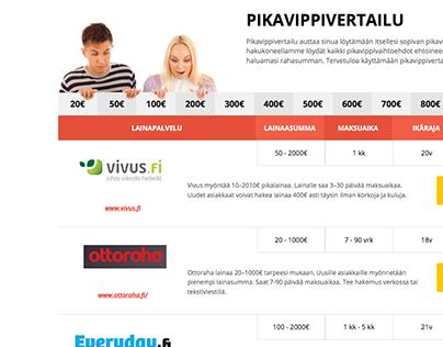Smartfinance.fi landing