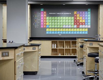TCC Biology & Chemistry Lab Periodic Table
