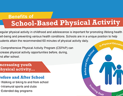 Benefits of School-Based Physical Activity