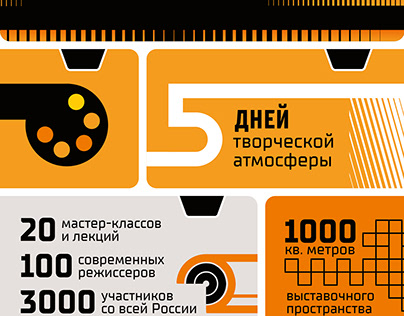 Дизайн баннера для фестиваля кино