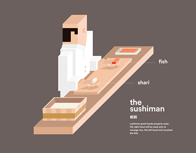 Infographic: We love Sushi