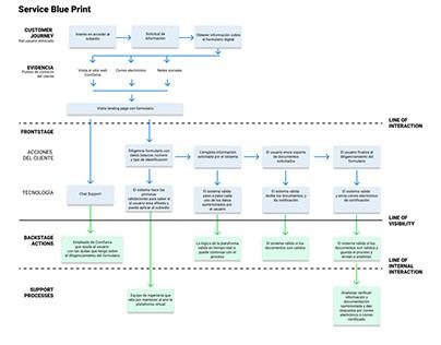 Diseño de producto Digital Formulario Subsidios Comfama