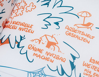 Graphic Recording for Saxony's Creative Industry