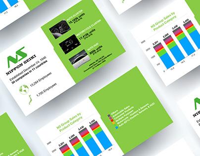 Corporate PowerPoint Slides