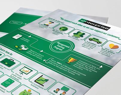 Enterprise MT Job Posting Materials: Proposal