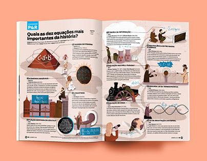 Páginas para a revista Mundo Estranho
