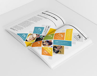 Social Business Review