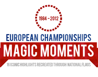 Euro 2012 - Magic Moments