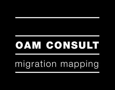 OAM Migration Maps