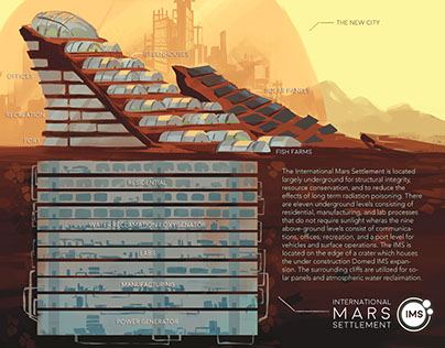 Mystery on Mars World Guide