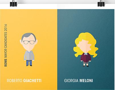 Rome Mayor Candidates Poster
