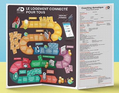 NodOn - Infographics