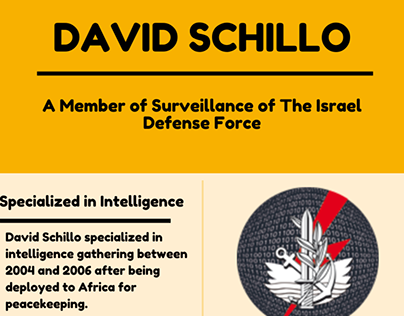 David Schillo - Member of Israel Defense Force
