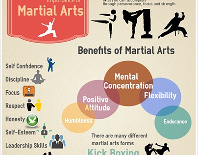 Numerous Benefits of Martial Art