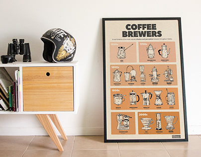 Poster Coffee Brewers