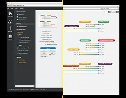 PSE Interface Design