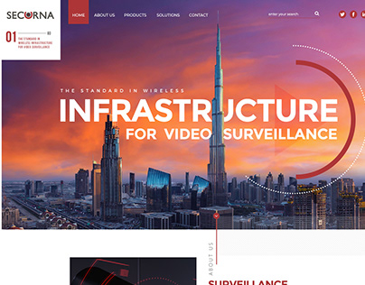 Securna - Surveillance Equipment Supplier and Services