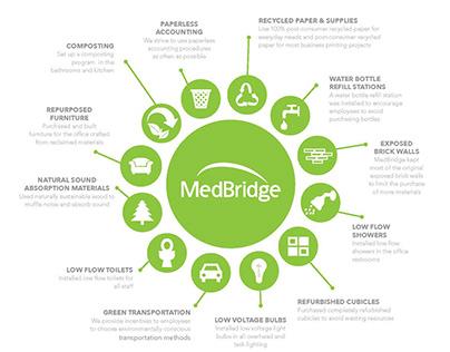 MedBridge Marketing Packet
