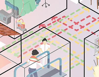 Hospital ecosystem